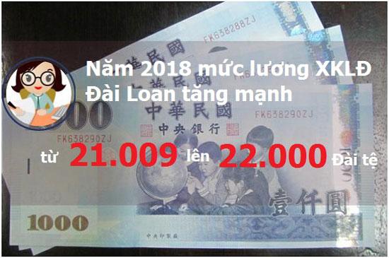 Đài Loan tăng mức lương cơ bản vào năm 2018