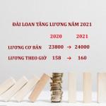 Mức lương cơ bản ở Đài Loan năm 2021 cho công xưởng, giúp việc